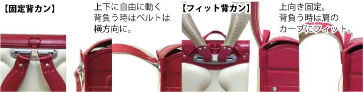 sekannhikaku - ランドセル入門 ランドセルの背負い部品