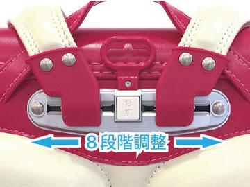 suraido 03 - ランドセルの背負い部品の重要性