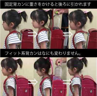 固定背カンとフィット背カンの背負い比べの子供
