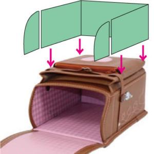 ランドセルの型崩れ防止の為の仕組みを説明している画像